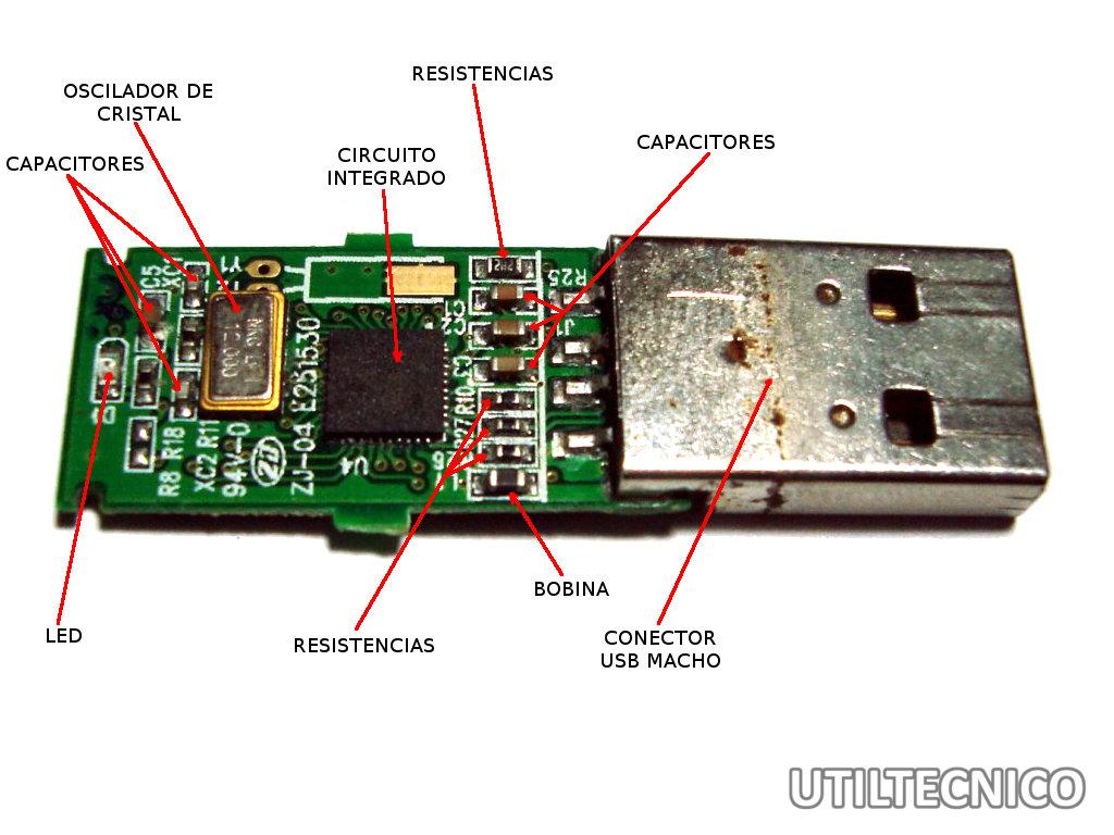 Reparación y componentes de un Pendrive