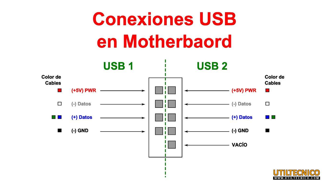 Conexion Front Panel USB