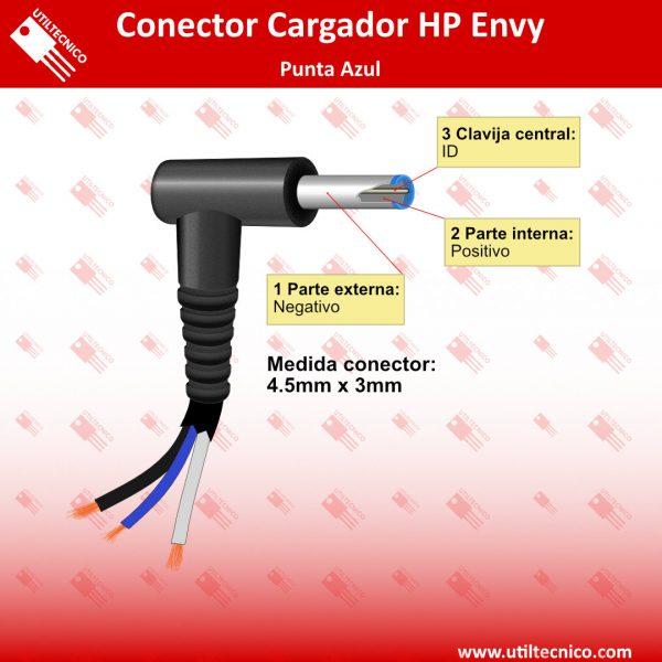 Diagrama de conexiones del conector DC y ficha de cargador de HP Envy y 15-BWxx 15-BAxx 15-AYxx