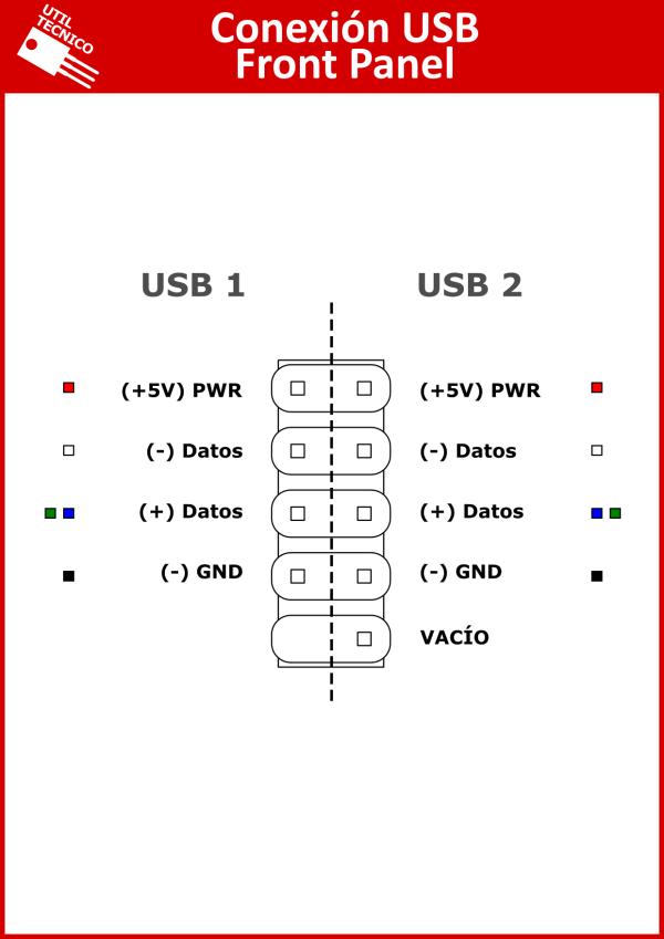 Como conectar los cables de una computadora