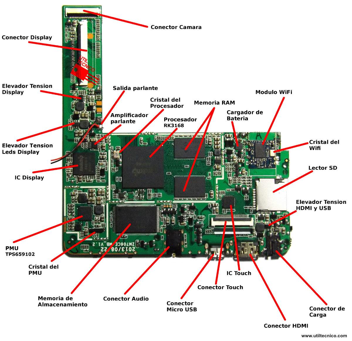 Componentes de la placa en una Tablet