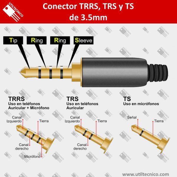 Diferencias entre conectores de audio 3.5mm