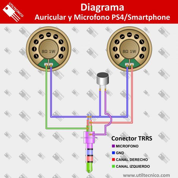 Diagrama de conexión de auriculares con micrófono para PS4 o Smartphone